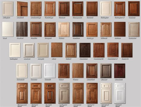 kitchen cabinet door what your cabinet style says about you