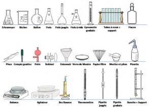 les 25 meilleures id 233 es concernant chimie lyc 233 e sur
