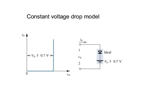 constant voltage drop model diode exle unit 2 semiconductors