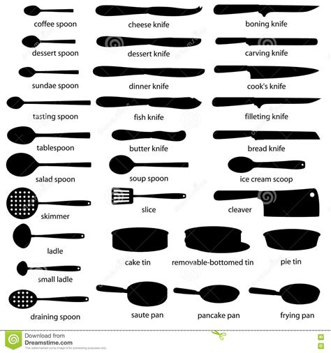 different types of kitchen knives and their uses 100 kitchen knives and their uses what u0027s the