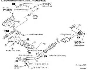 mazda 3 oxygen sensor wiring diagram oxygen free printable wiring diagrams