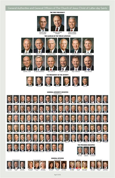 general authorities of the lds church