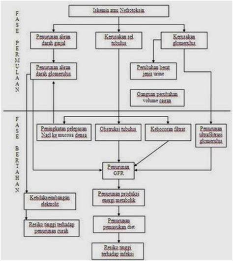format askep komunitas pdf askep jiwa defisit perawatan diri beysliman mp3