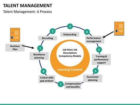 talent management template talent management powerpoint template sketchbubble