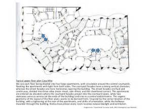 casa mila floor plan presentation on barcelona architecture of gaudi jujol more