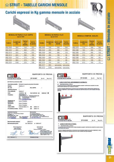 fissaggio mensole profili di fissaggio e mensole strut