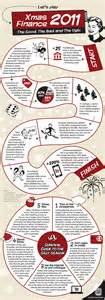 Home Design Game Rules board game infographic home design game rules squash game rules