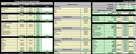 25 unique budget forms ideas on pinterest monthly budget sheet