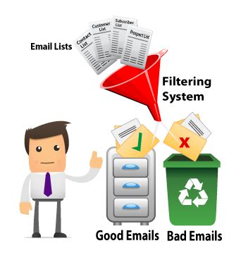email filter how to avoid spam filters unlock the inbox