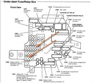 1999 acura tl fuse box diagram get free image about
