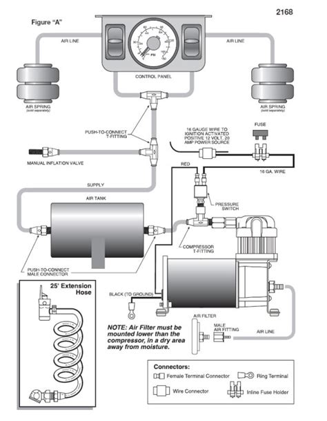 ram air compressor wiring diagram 28 images ac