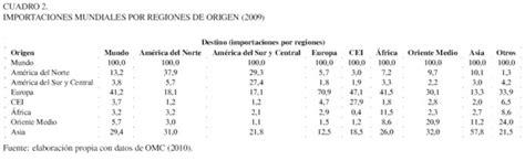 opulencia programada la globalizaci 243 n posible l 237 mites y alternativas romero