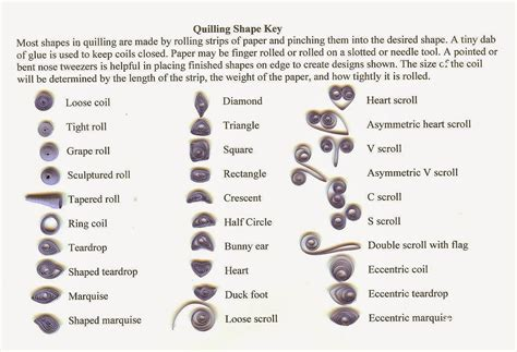 How To Make Different Shapes In Paper Quilling - quilling with whimsiquills teaching learning quilling