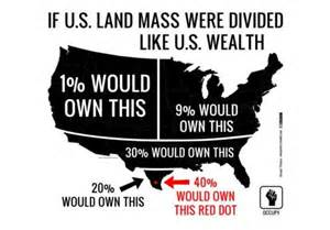 wealth inequality an american problem eurweb