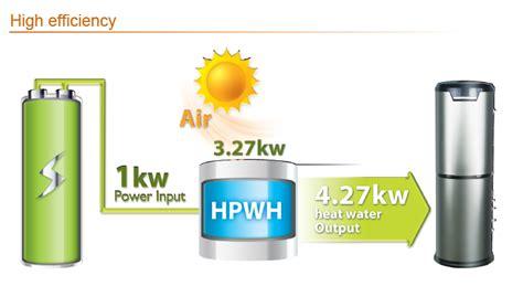 Water Heater Hemat Listrik pemanas air hemat energi