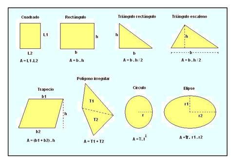 figuras geometricas formulas figuras geometricas y sus formulas
