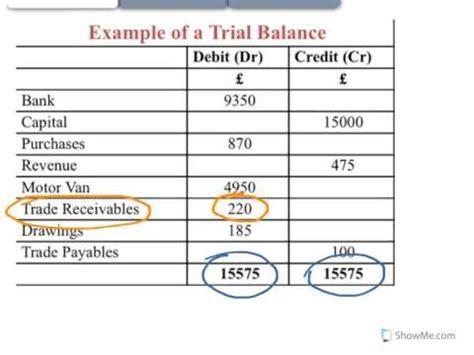 Credit Note Formula excel formula for credit debit and balance 28 images