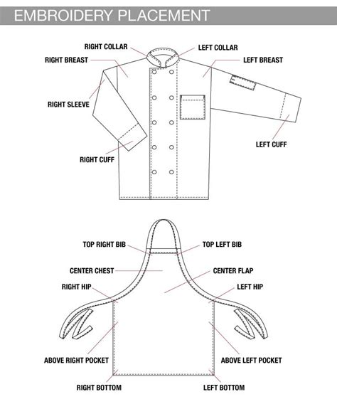 embroidery design placement lisbon chef shirt chef works