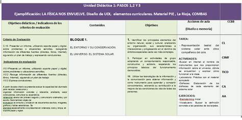 unidad didactica ejemplo c e o quot villa de autol quot proyecto combas a1