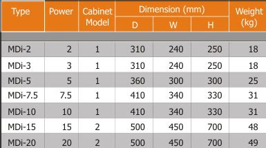 Yoritsu Stabilizer Digital 7 5 Kva yoritsu digital stabilizer avr automatic voltage