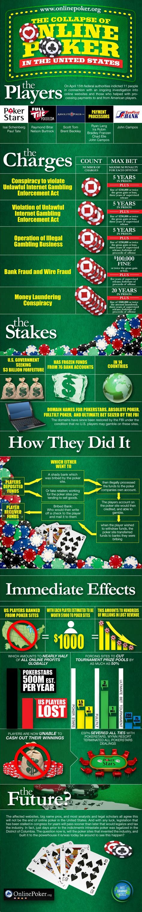 money players the amazing rise and fall of bob goodenow and the nhl players association ebook best 25 online poker ideas on pinterest poker poker