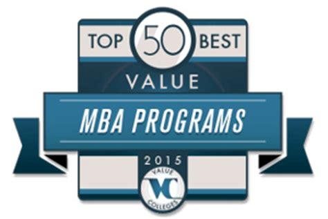 Easiest Mba Programs by Rawls College Of Business Among Best Value For Mba