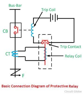basic relay diagram 19 wiring diagram images wiring