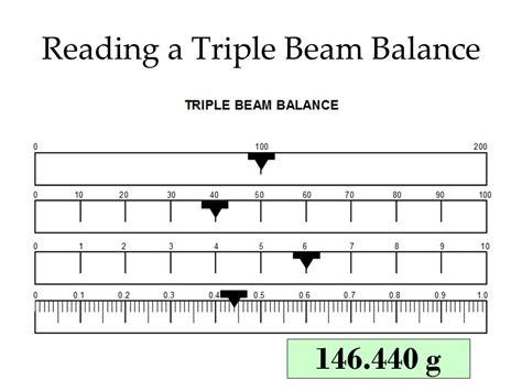 Measuring Mass Beam Balance Worksheet by Reading Beam Balance Worksheet Wiildcreative