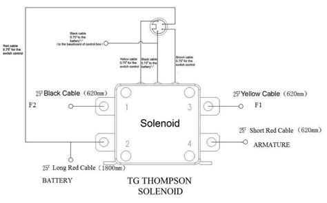 28 durite solenoid wiring diagram 82 columbia