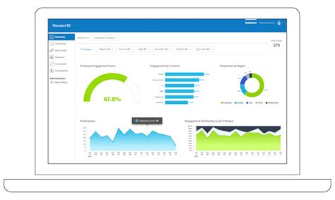 23 images of workday dashboard template infovia net