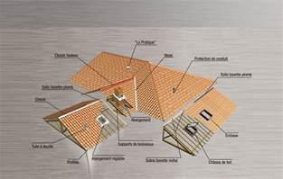 le lexique de la toiture le du couvreur