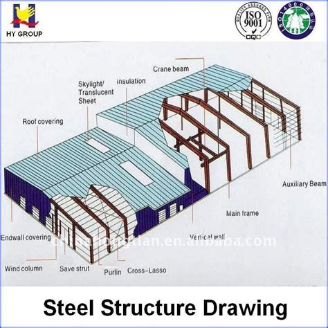 sturcture sheet metal h factory steel structure warehouse drawing buy steel