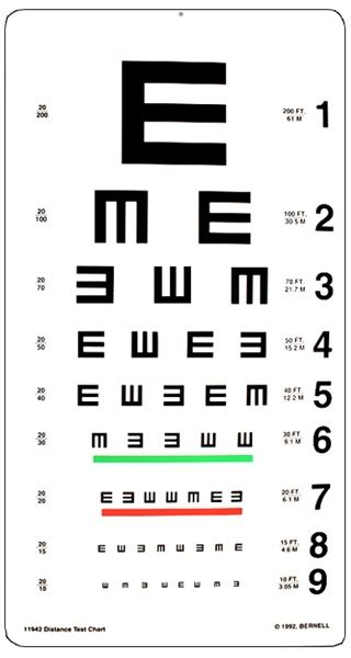 printable eye acuity chart near vision chart for illiterate vision assessment ayucar