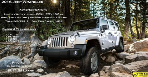 Where Are Jeep Cherokees Made Anything On Wheels Jeep Makes Its Debut In India Lineup