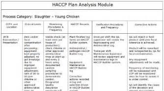 haccp plan template exle haccp plans haccp