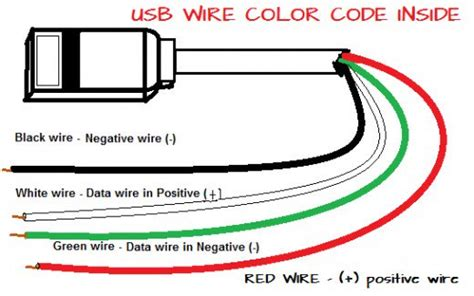 what are the color coding of the four usb wires inside a