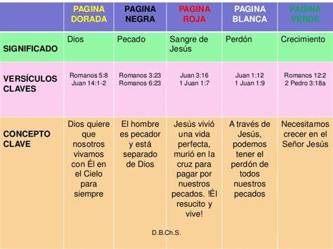 libro la evangelizacion como compartir evangelizaci 243 n con colores