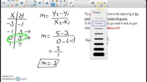 how to find the table finding slope and y intercept from a given table