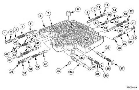 e4od valve diagrams 94 ford ranger ke lights wiring diagram 94 ford ranger