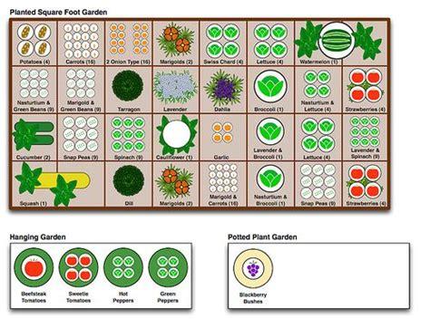 Intensive Gardening Layout 48 Best Images About Intensive Gardening On Gardens Vegetables And Vegetable Garden