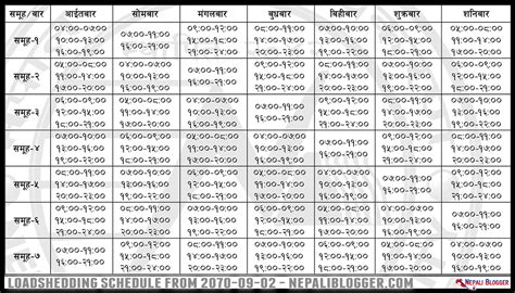 Load Shedding Schedule Nepal by Loadshedding Nepal Effective From December 2013 Poush 2070