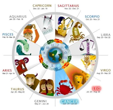 astrology life on the cusp in astrology a cusp from
