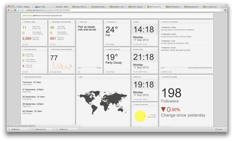 excel gui layout 51 best dashboard images on pinterest software biking