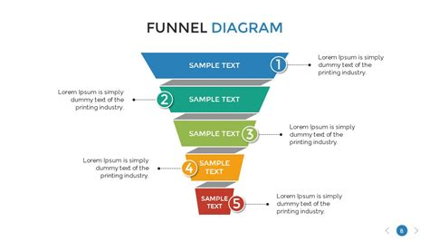 funnel diagram powerpoint template funnel diagram presentation template by sananik graphicriver