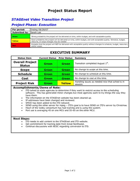 Project Status Report Template Cyberuse Project Update Template