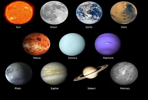 what colors are the planets mystaarryytoks exploring space together