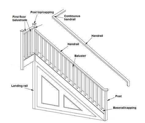 Banister Vs Baluster Handrail Vs Balustrade Balustrade Geelong Coastal