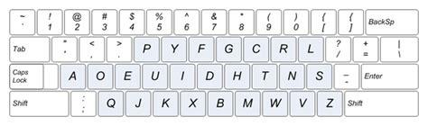 keyboard layout en us раскладки клавиатур это что такое раскладки клавиатур