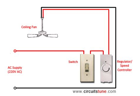 simple wiring diagram of ceiling fan circuit diagrams free