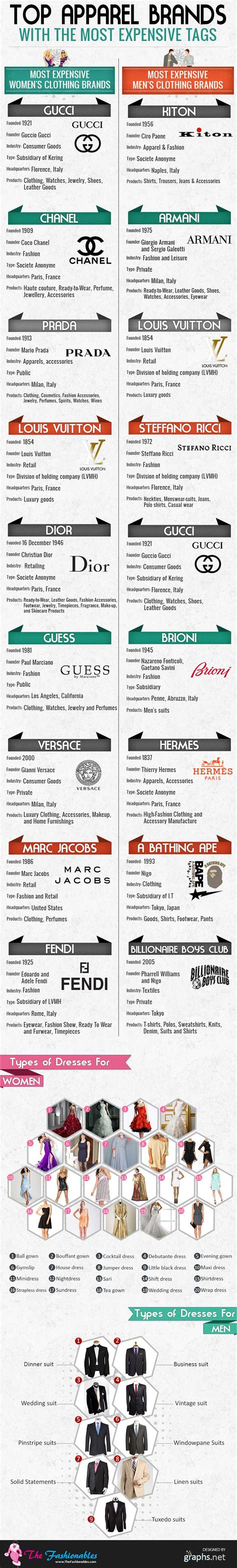 design clothes brands 17 best images about 4 my shops on pinterest logos